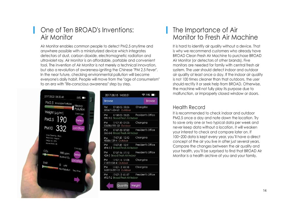 BROAD Air Quality Monitor Series